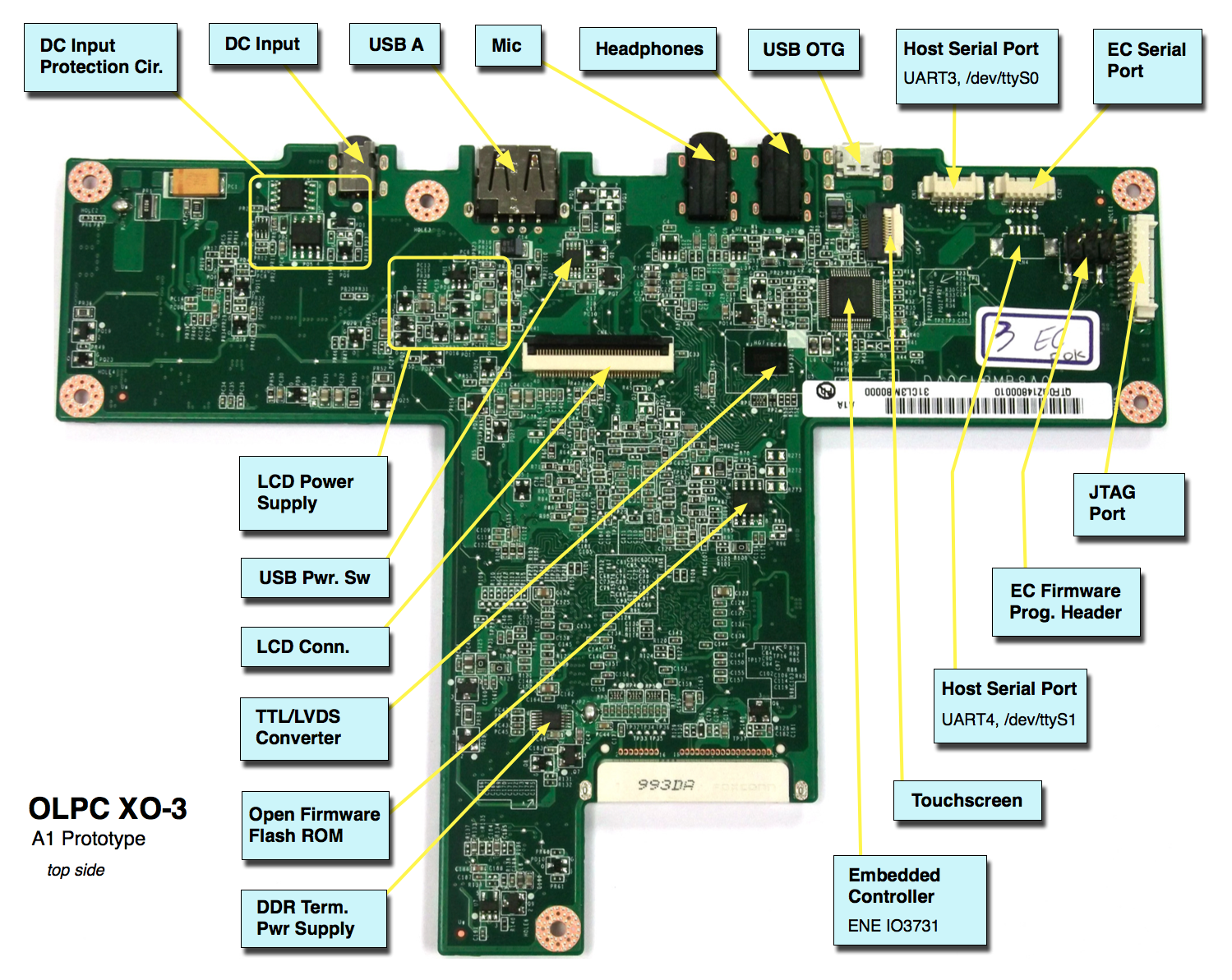 Asus Motherboard Diagram: How To Fix Computer Hardware And Software Problems: Laptop