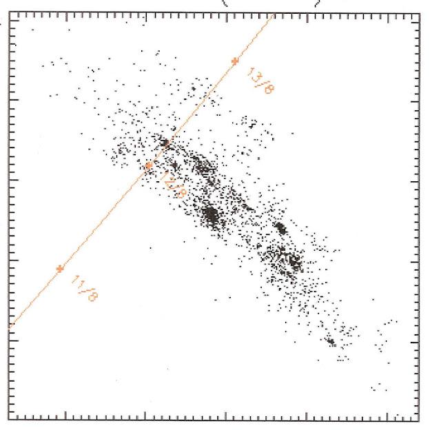 Taxa de meteoros - Chuva Perseidas 2016 - grafico