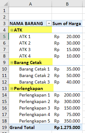 Merubah Nama default Group Pivot Table