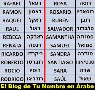 Nombres en Hebreo RAFAEL RAMON RAQUEL RAUL