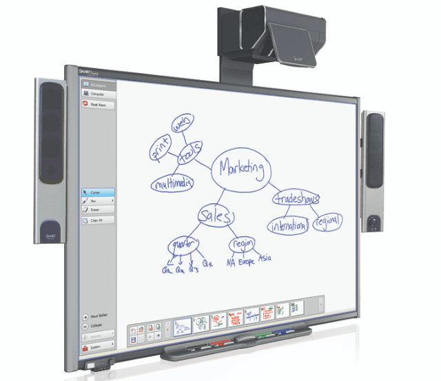 The Spread of Interactive Whiteboards in Classrooms