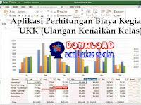 Aplikasi Perhitungan Biaya Kegiatan UKK (Ulangan Kenaikan Kelas) Lengkap Format Excel