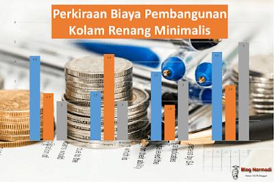 Perkiraan Biaya Pembuatan Kolam Renang Minimalis
