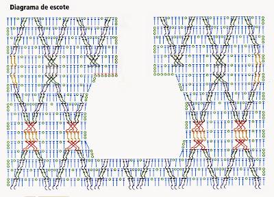 diagrama del escote
