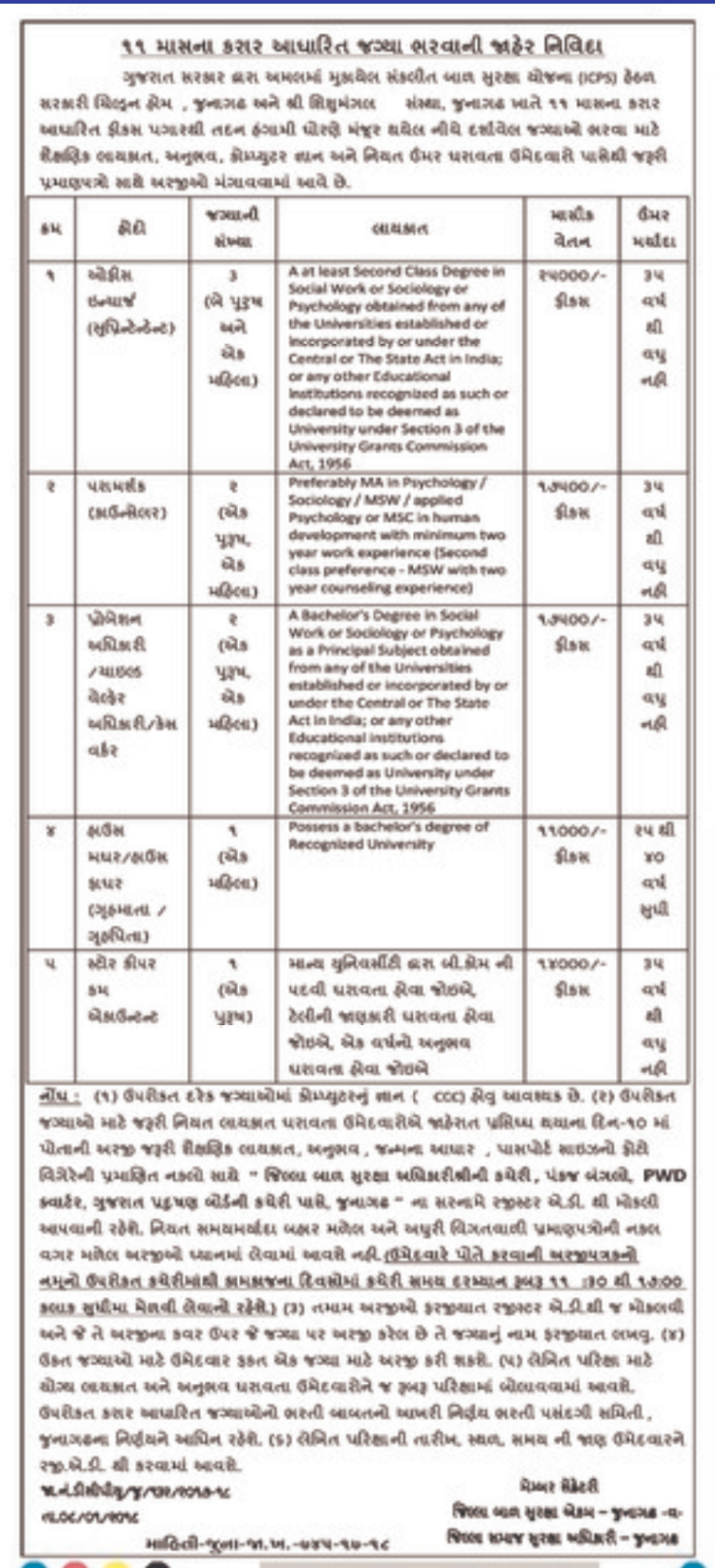 icps-junagadh-recruitment-for-various-post-2018