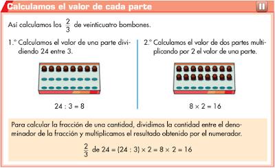 http://primerodecarlos.com/CUARTO_PRIMARIA/Diciembre/unidad5/actividades/mates/fraccion_cantidad/visor.swf