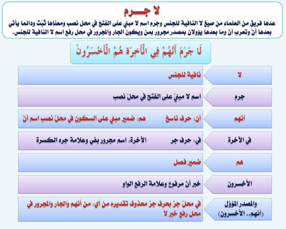 بالصور قواعد اللغة العربية للمبتدئين , تعليم قواعد اللغة العربية , شرح مختصر في قواعد اللغة العربية 70.jpg
