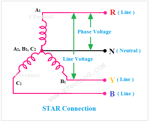 Function of Neutral Wire, Star connection
