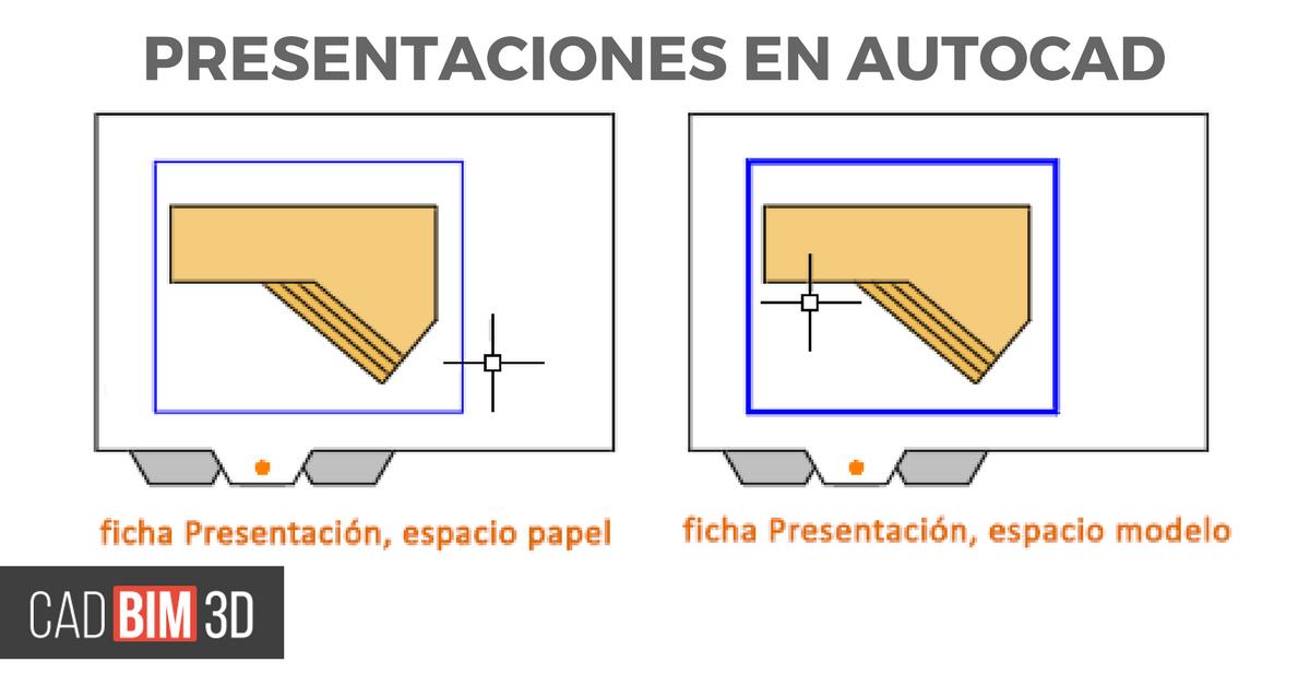 Sobre las presentaciones en AutoCAD - cadBIM3D
