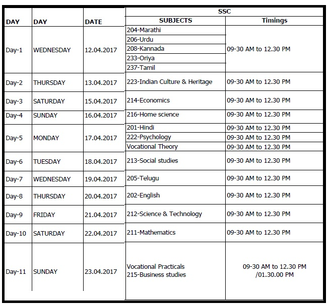 AP OPEN SCHOOL 10th CLASS/SSC EXAMS REVISED TIME TABLE APRIL-2017