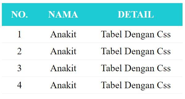 Tabel Cantik Dengan css dan mewarnai tabel dengan css