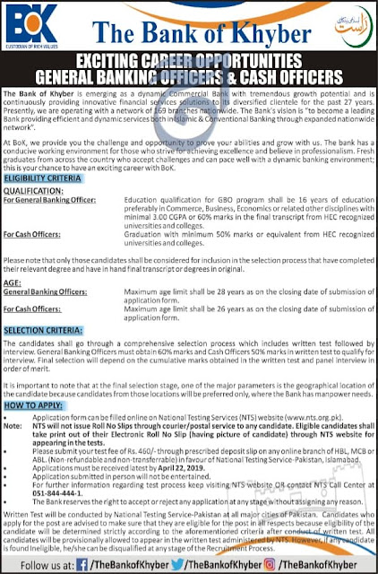 Bank of Khyber BOK Jobs April 2019 | Online Apply