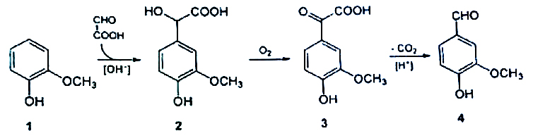 Soal osn guru bidang kimia tingkat provinsi tahun 2015 urip dot info jenis reaksi dari ketiga tahapan sintesis vanilin berturut turut adalah dan ccuart Image collections
