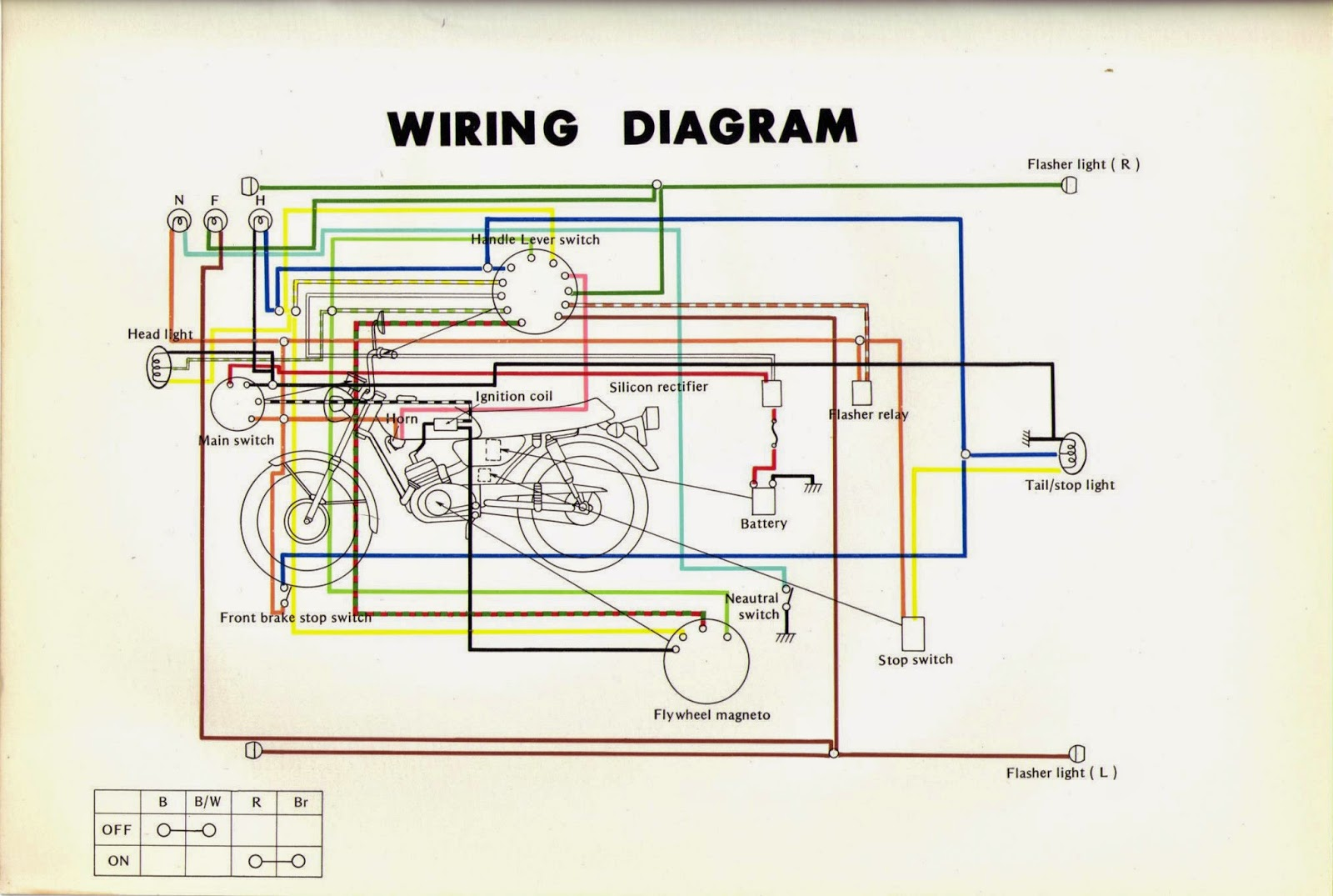 ignition switch wiring diagram 1973 dt3 yamaha motorcycle restoration yamaha ls3 1972: october 2014 #13