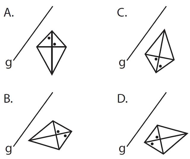 Soal USBN Matematika SD