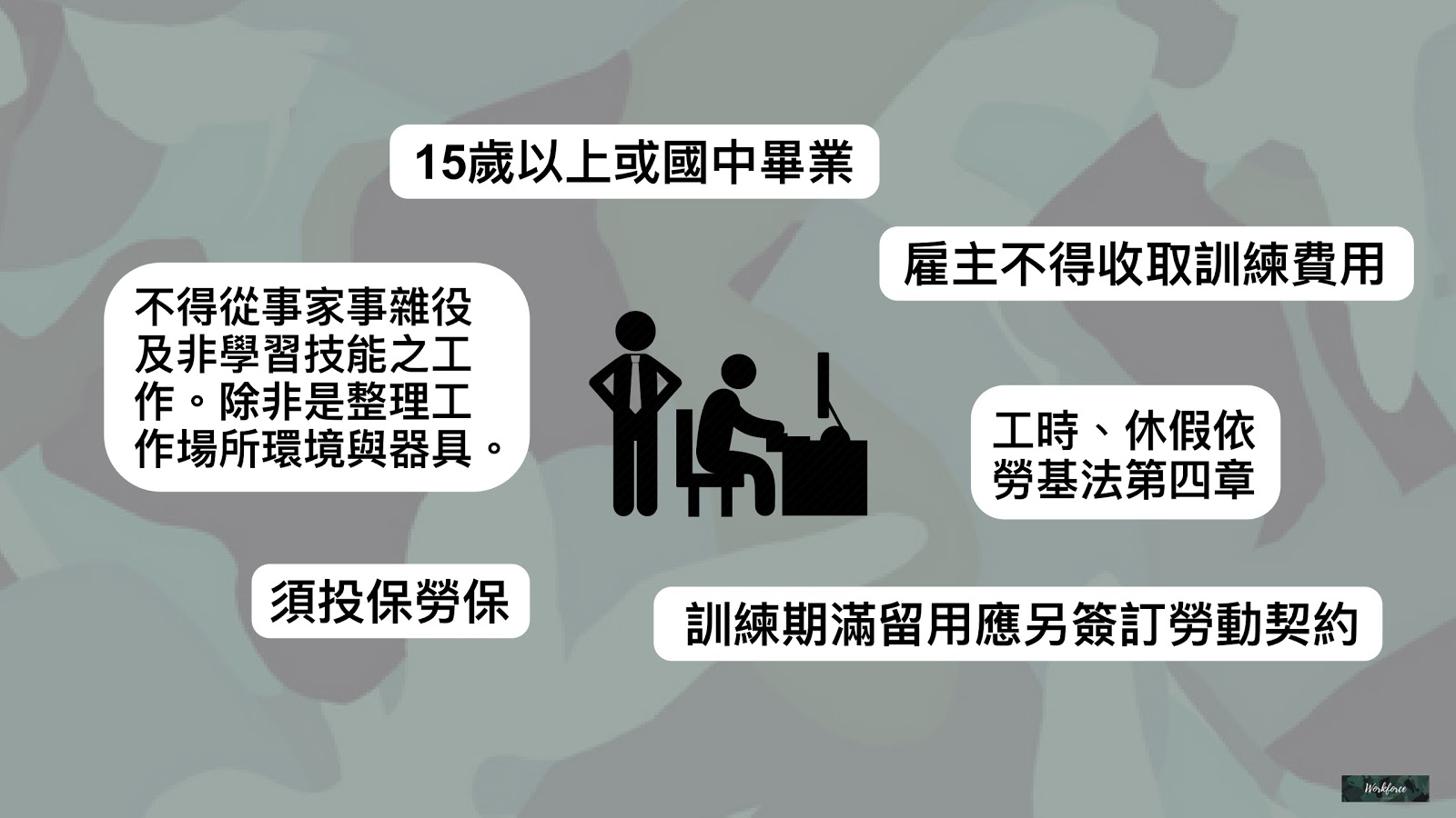 勞動基準法之技術生限制