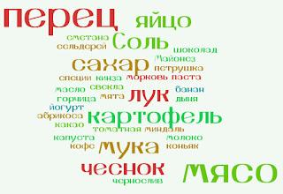Облако слов. Армения