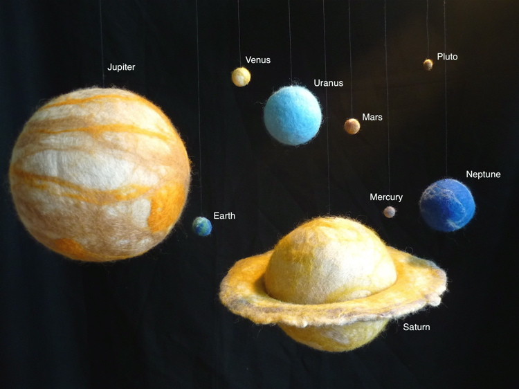 the solar system in all the planets in order - photo #12