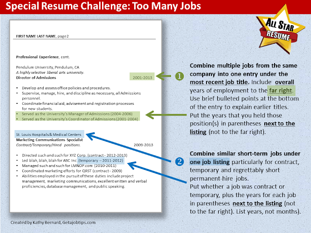 resume template, special resume challenges, effective resume template, resume design, resume infographic,