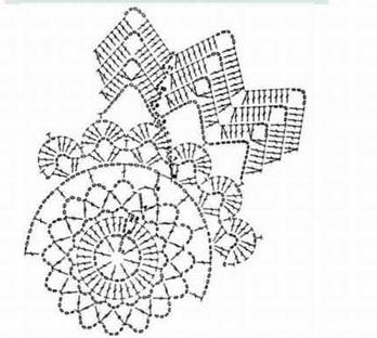 Modèle napperon rose