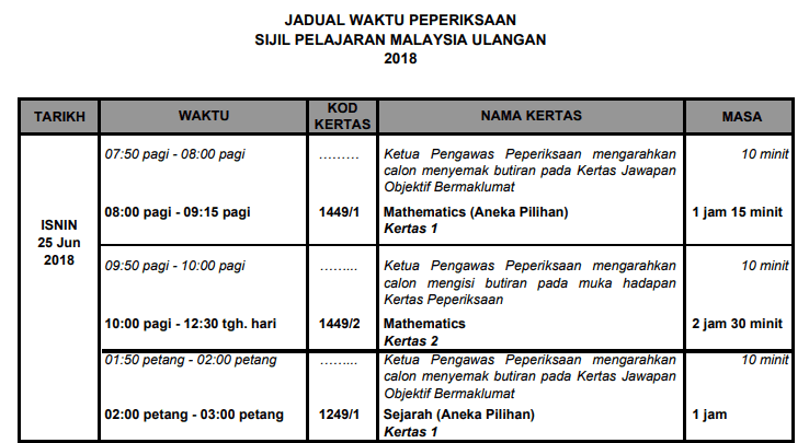 jadual spmu 2018