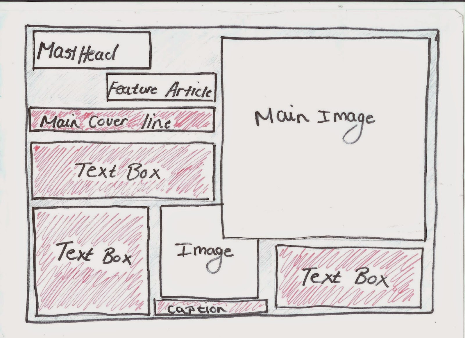 Feature Article Layout Example Drawn