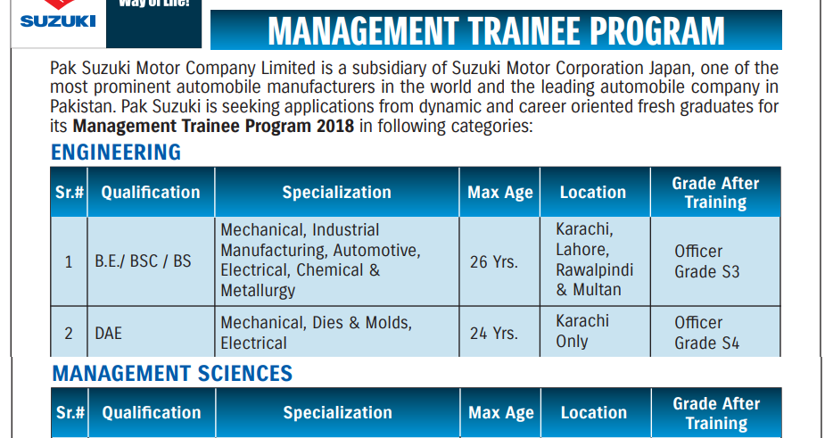 Pak Suzuki Management Trainee Program 2018 Reuired MBA