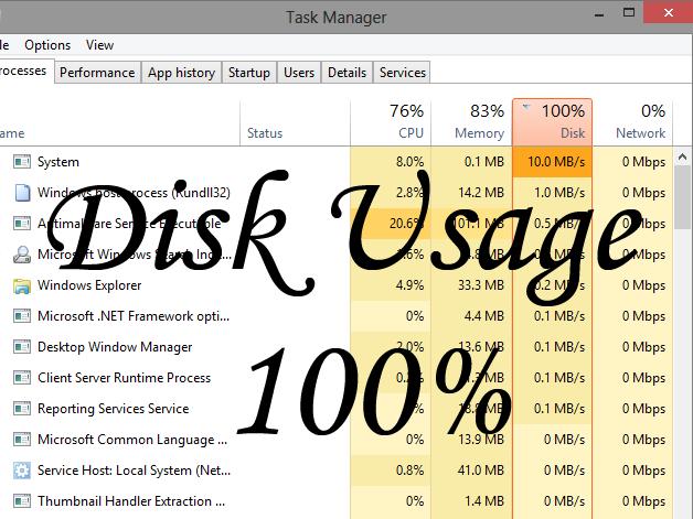 Disk 100%