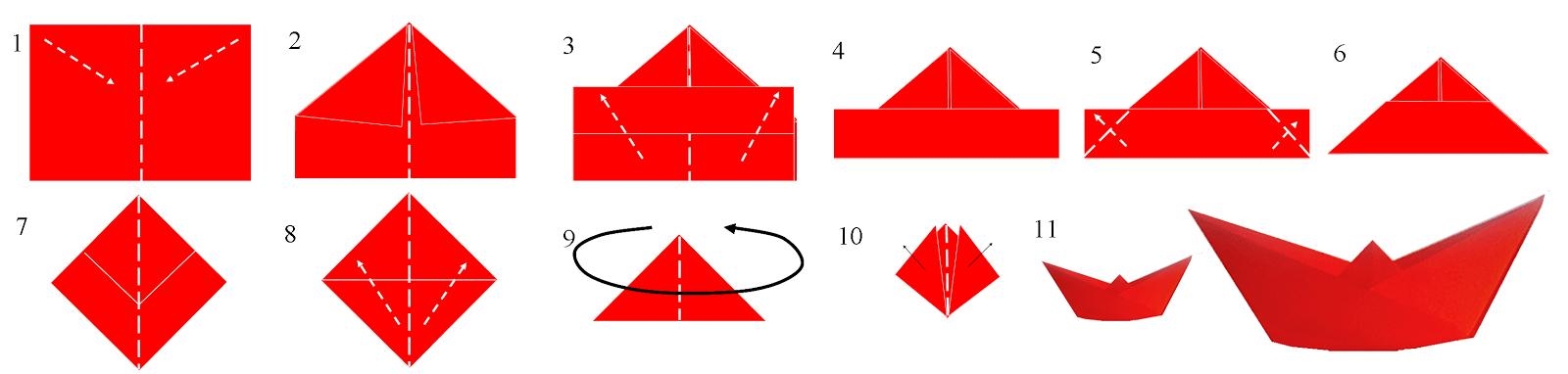 """Origami pentru copii: """"Bărcuța"""""""