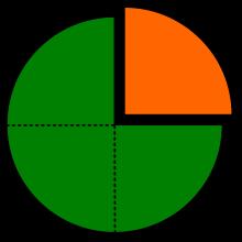 https://www.edu.xunta.es/espazoAbalar/sites/espazoAbalar/files/datos/1293619591/contido/index.html
