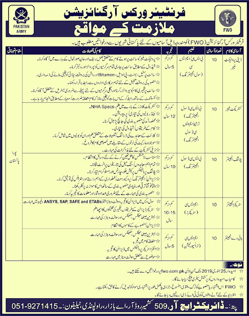 Frontier Works Organization (FWO) Latest New Jobs 2019