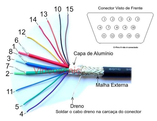 Circuito Eletr U00f4nico  Esquema