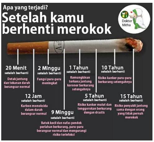 gambar cara berhenti merokok