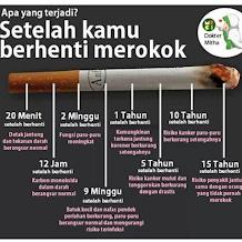 Ini Yang Terjadi Setelah Kamu berhenti Merokok