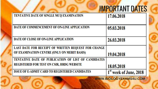 CSIR Important Dates