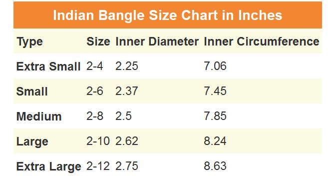 How To Measure Your Wrist For Indian Bangle Bracelet Size