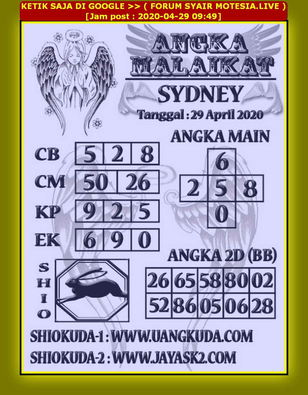Kode syair Sydney Rabu 29 April 2020 106