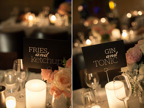 Wedding Talk Unique Table Names