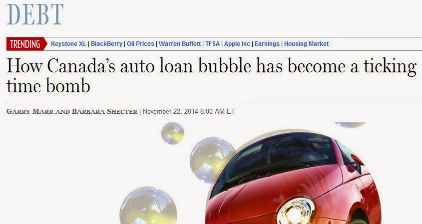 Nanaimo Info Blog Canada S Auto Loan Bubble
