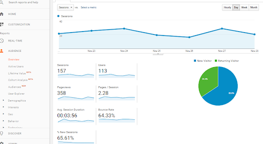 How to add google analytics to a website ?