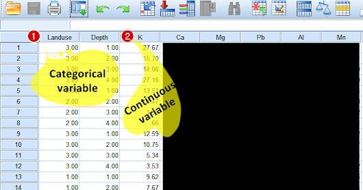SERIOUS STUFFS: IBM SPSS - Serious teensie guide for the dazed, the lost and the suicidal. Part 1