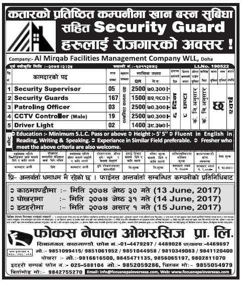 Jobs in Qatar for Nepali, Salary Rs 70,300