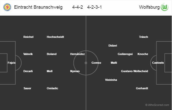 Nhận định, soi kèo nhà cái Eintracht Braunschweig vs Wolfsburg