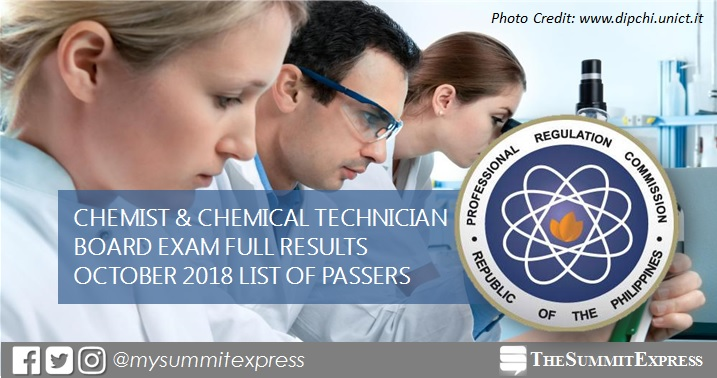 FULL RESULTS: October 2018 Chemist, Chemical Technician board exam list of passers, top 10