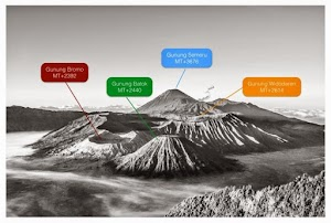 Daftar Pegunungan di Pulau Jawa
