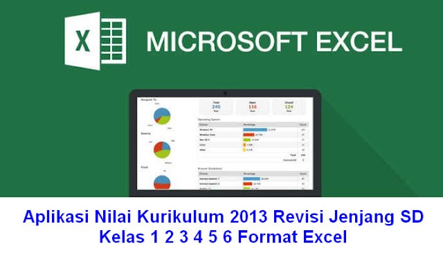 Download Aplikasi Nilai Kurikulum 2013 Revisi Jenjang SD Kelas 1 2 3 4 5 6 Format Excel