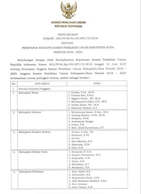 daftar-nama-anggota-kpu-kabupaten-kota-periode-2018-2023