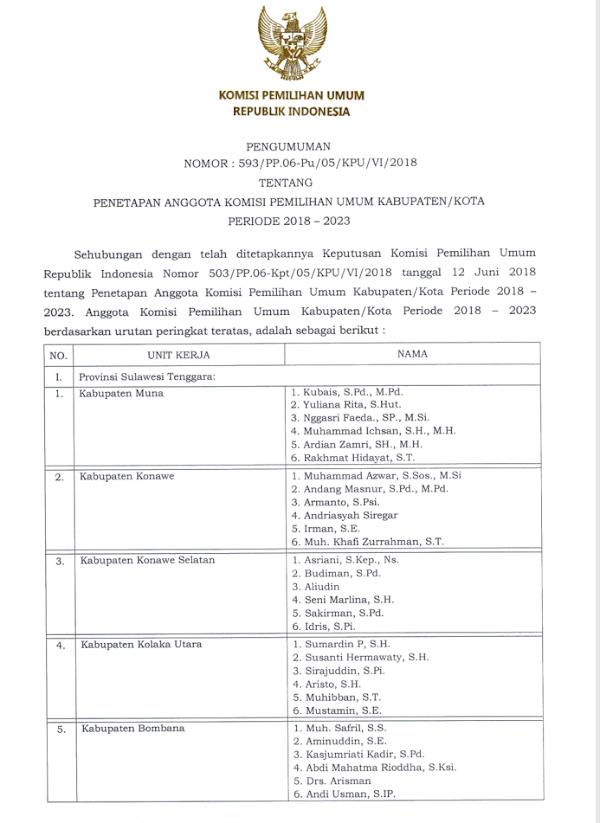 Sah, Inilah Daftar Nama Anggota KPU Kabupaten/Kota Periode 2018-2023!