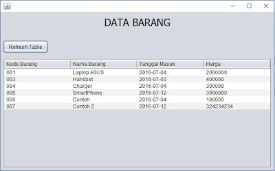Cover%2Bmenampilkan%2Bdatabase%2Bmysql - Tutorial Java Netbeans – Cara Gampang Menampilkan Data Yang Ada Di Database Mysql