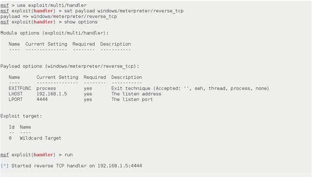 msfvenom : Beginners Tutorial   Pentesting with Kali linux